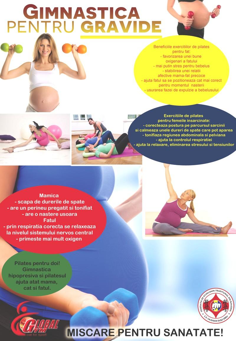 gimnastica pentru gravide si proaspete mamici